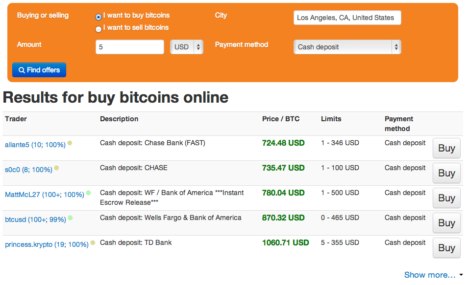 Finding Localbitcoins Offers
